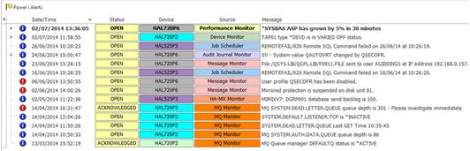 ASP Alert Arrived At Enterprise Console